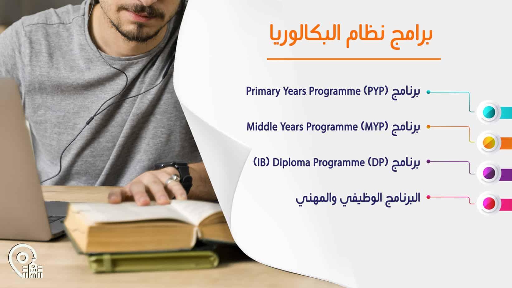programs 1