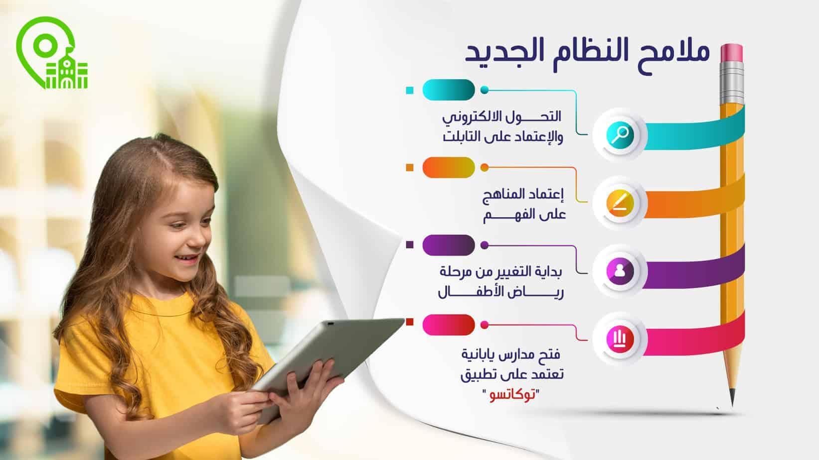 ملامح نظام التعليم الجديد