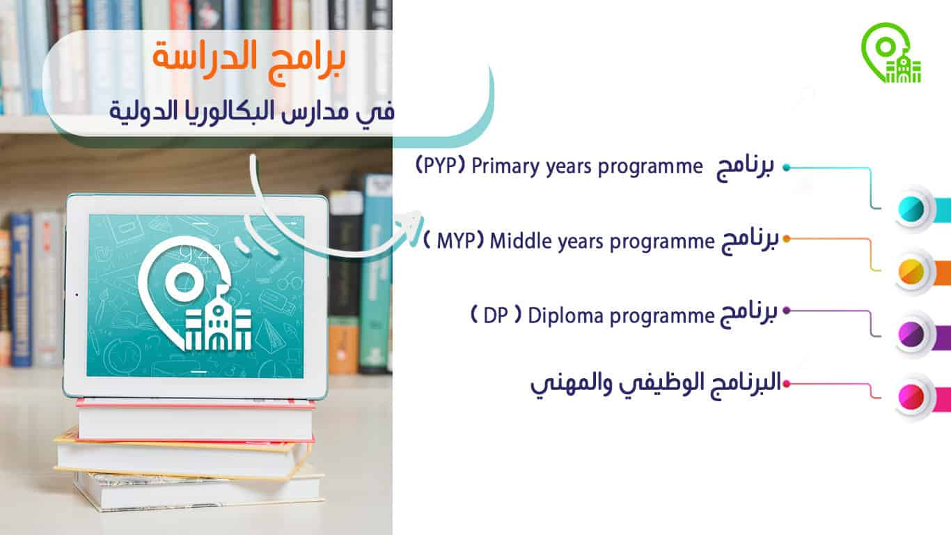برامج الدراسة في مدارس البكالوريا الدولية IB