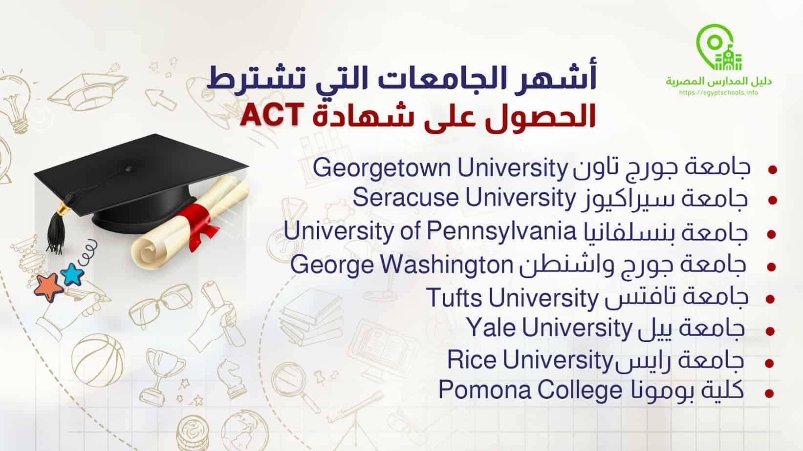 الجامعات التي تشترط اجتياز امتحان ACT
