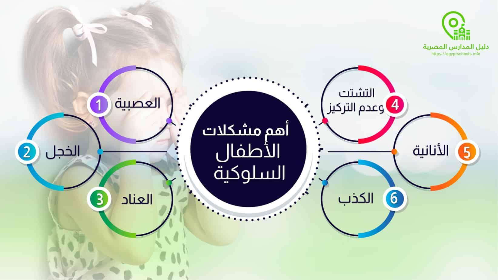 أسباب وطرق علاج مشكلات الأطفال السلوكية